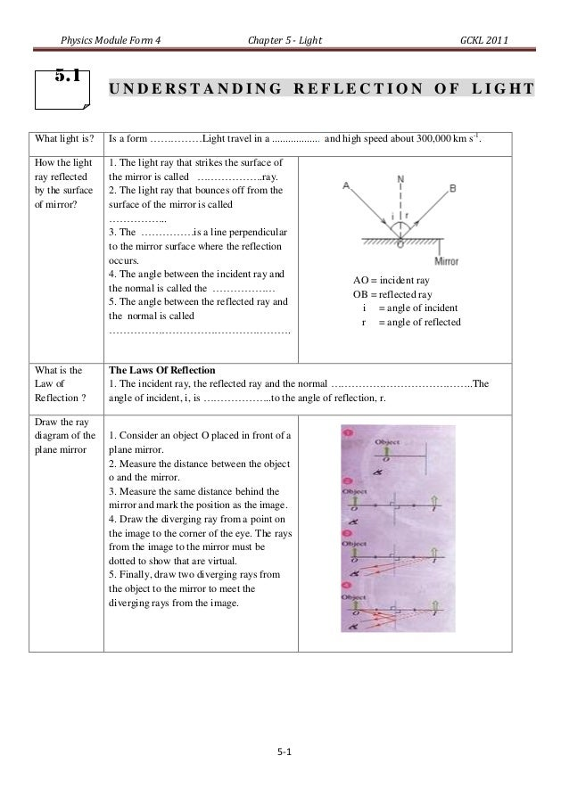 Physics Module Form 4                       Chapter 5 - Light                                GCKL 2011    5.1             ...