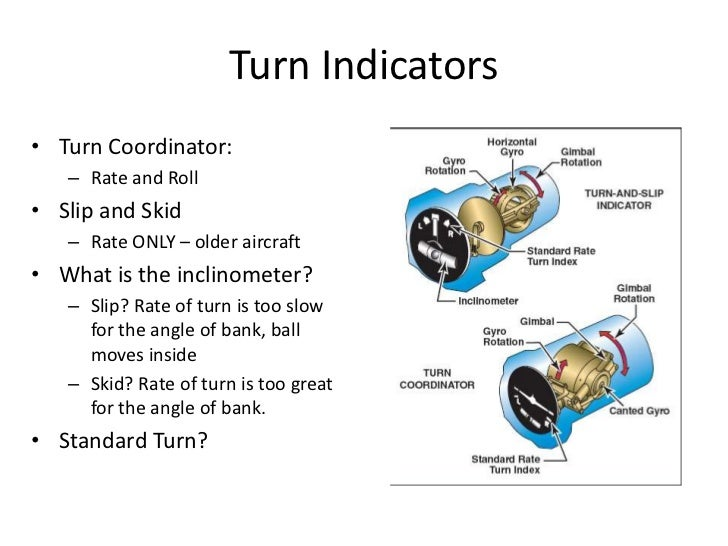 how to read a turn and bank indicator