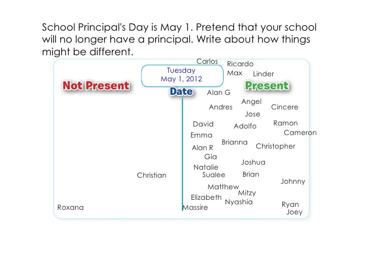 School Principals Day is May 1. Pretend that your schoolwill no longer have a principal. Write about how thingsmight be di...