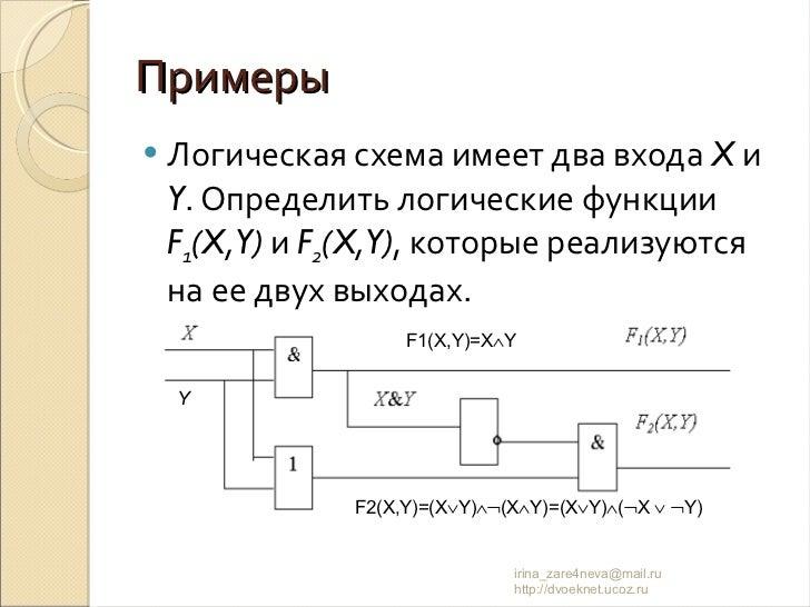 Логической функцией f соответствует логическая схема