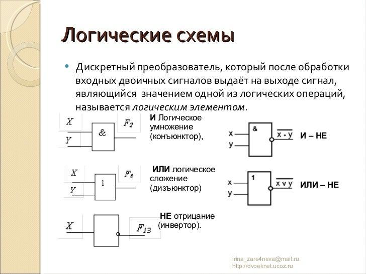 </li></ul>Логические схемы