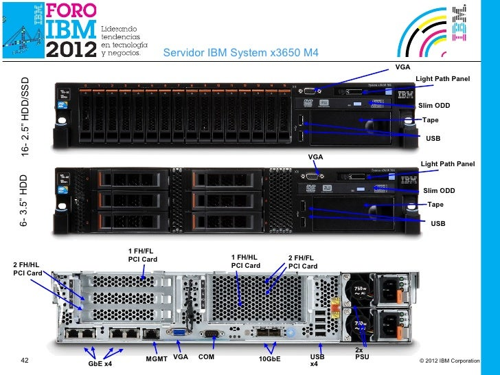 Maximum Memory 32GB Slots 8 2GB 2x1GB IBM Compatible System X X3550 DDR2 667 Fully Buffered Kit P N 39M5785 MTBuy RAM Upgrades