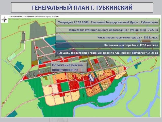ГЕНЕРАЛЬНЫЙ ПЛАН Г. ГУБКИНСКИЙ