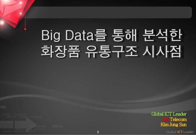 Global ICT Leader SK Telecom Kim Jung Sun 1