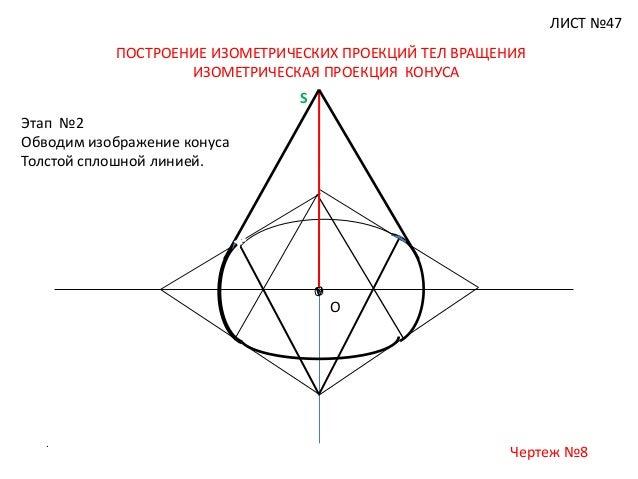 Как построить окружность в изометрии Построение окружности