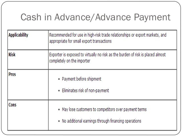 international payment methods International payment methods case solution, this case is about financial analysis publication date: december 03, 2012 product #: ies405-pdf-eng this note discusses the payment systems used in interna.