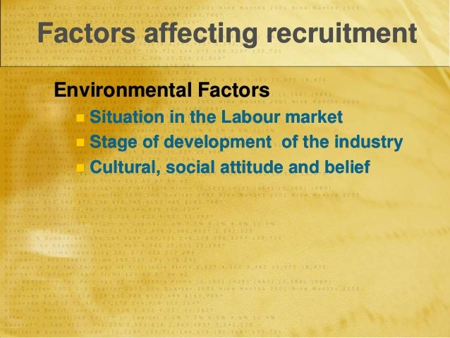 Internal & External Factors Influencing Recruitment