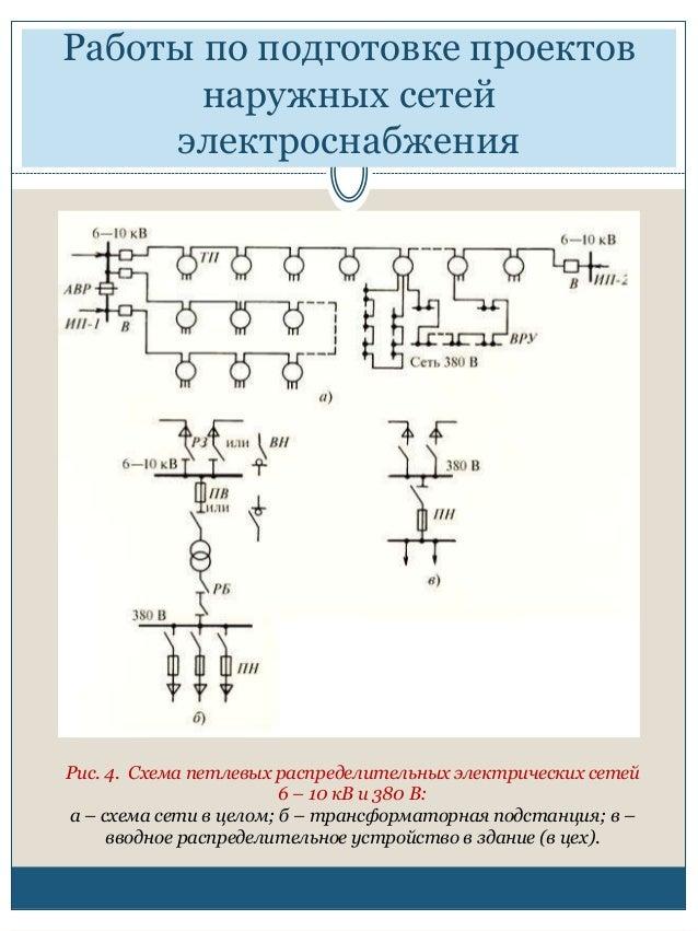 Схема петлевых