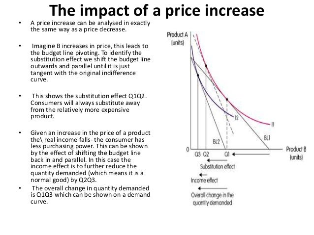 income and substitution effects of a price change essay The total effect of a price change on the change in the quantity demanded is known as price effect hicksian and slutsky approaches for separating the price effect into substitution effect and income effect.