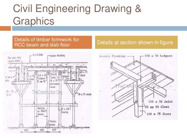sample civil engineering dissertation
