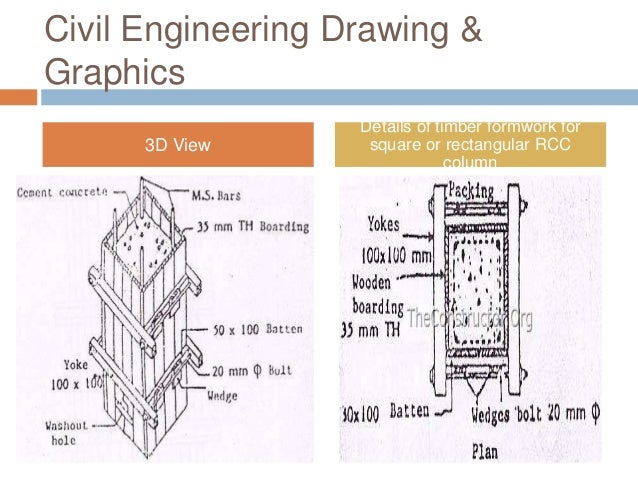 Formwork In Civil Engineering