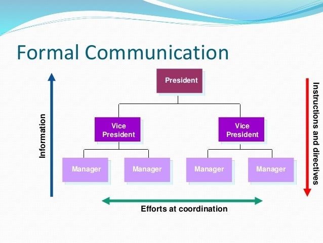 examples of formal communication channels Ten significant differences between formal and informal communication are enclosed here, along with examples  there are two channels of communication – formal.