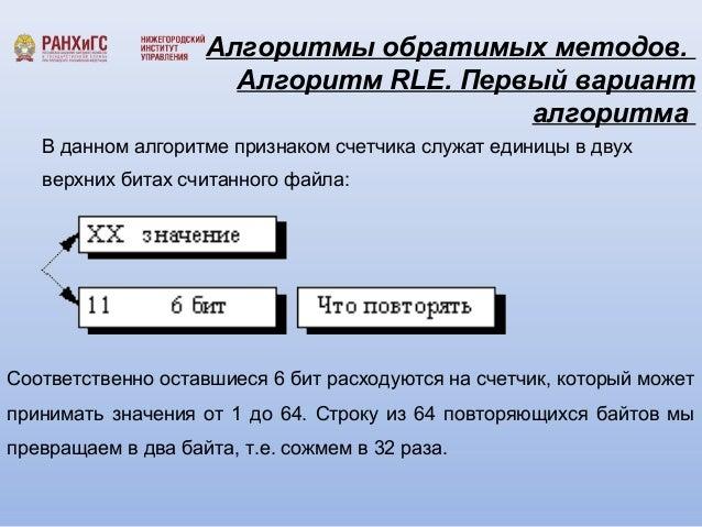 Алгоритм RLE.