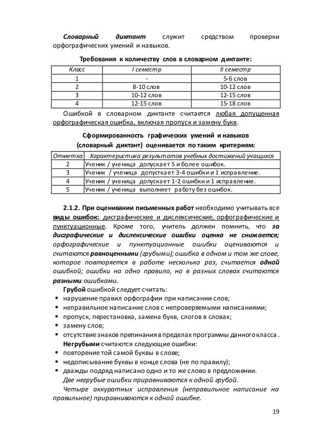 Схема анализа контрольного диктанта по русскому языку в 1 классе по фгос