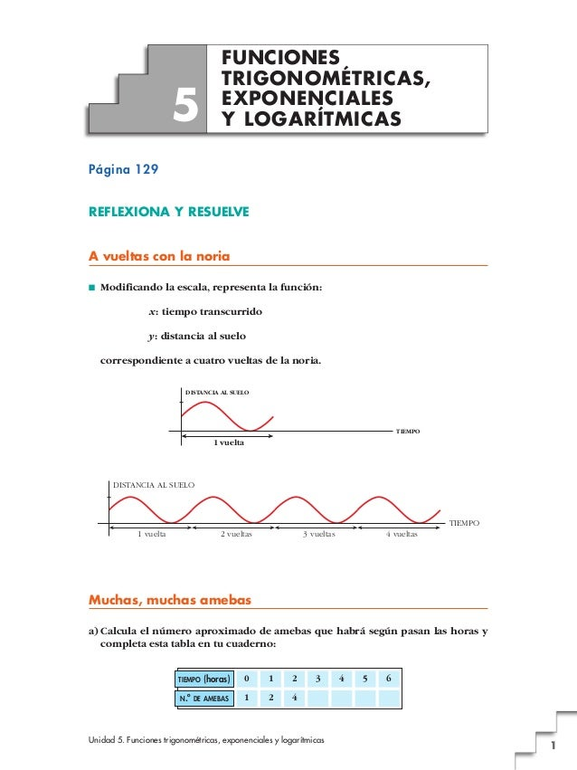 Unidad 5. Funciones trigonométricas, exponenciales y logarítmicas 1 Página 129 REFLEXIONA Y RESUELVE A vueltas con la nori...