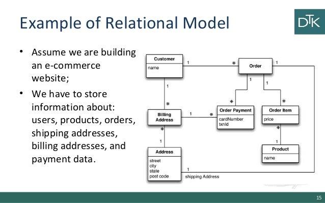 5 Data Modeling For Nosql 1 2