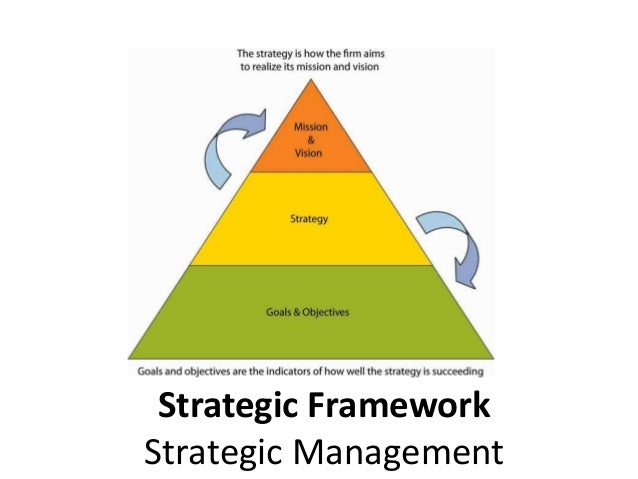 strategy and control frameworks essay This paper proposes a framework for analysing the operation of management control systems structured around five central issues these issues relate to objectives, strategies and plans for their attainment, target-setting, incentive and reward structures and information feedback loops.