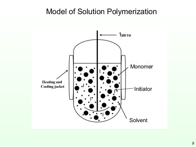 bulk polymerization of styrene with aibn Styrene polymerization with aibn stanford brown igem 2015 protocol: 1) add 10 ml of pure (99%) styrene into a clean 125 ml erlenmeyer flask.