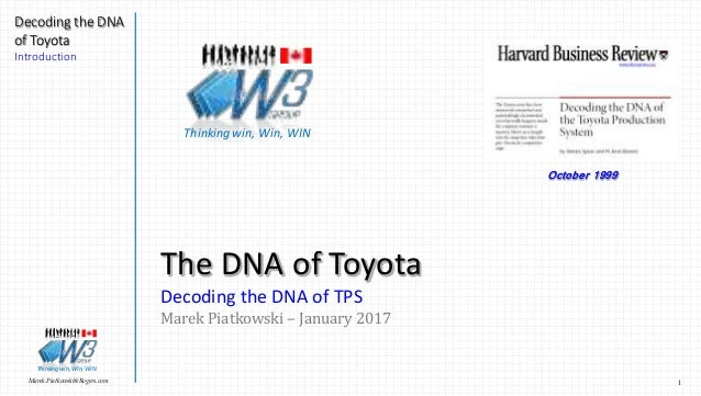 decoding the dna of the toyota Decoding the dna of the toyota production system let's look at how operators at a typical us auto plant install the front passenger seat into a car.
