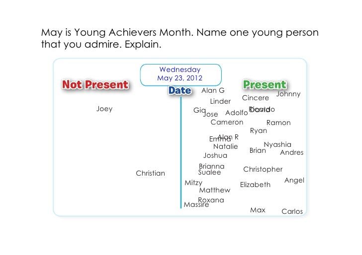 May is Young Achievers Month. Name one young personthat you admire. Explain.                       Wednesday              ...