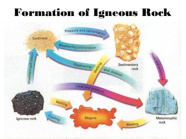 5.3 igneous rocks