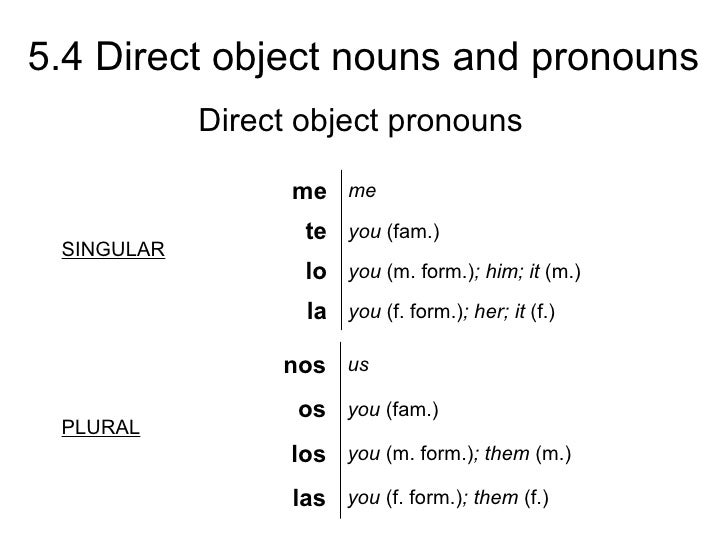 spanish direct object pronouns worksheet Termolak – Direct Object Pronouns Spanish Worksheet