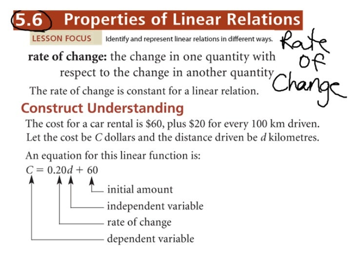 5.6 Rate of Change notes