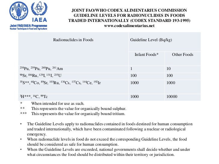 JOINT FAO/WHO CODEX ALIMENTARIUS COMMISSION<br />GUIDELINE LEVELS FOR RADIONUCLIDES IN FOODS <br />TRADED INTERNATIONALLY ...