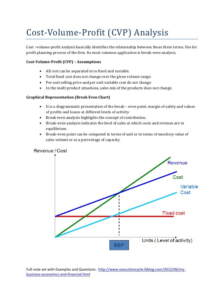 cost volume profit questions Chapter 6 cost-volume-profit relationships solutions to questions 6-1 the contribution margin (cm) ratio is the ratio of the total contribution margin to total sales revenue it can be used in a variety of ways.