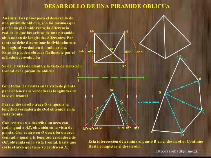 5. desarrollo de una piramide oblicua