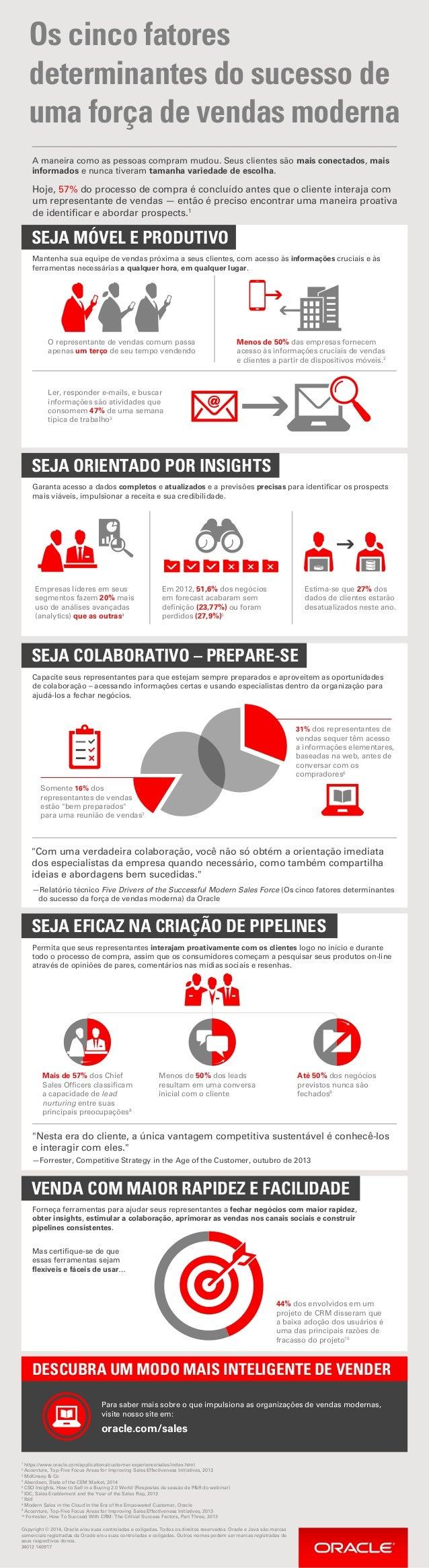 VENDA COM MAIOR RAPIDEZ E FACILIDADE Forneça ferramentas para ajudar seus representantes a fechar negócios com maior rapid...