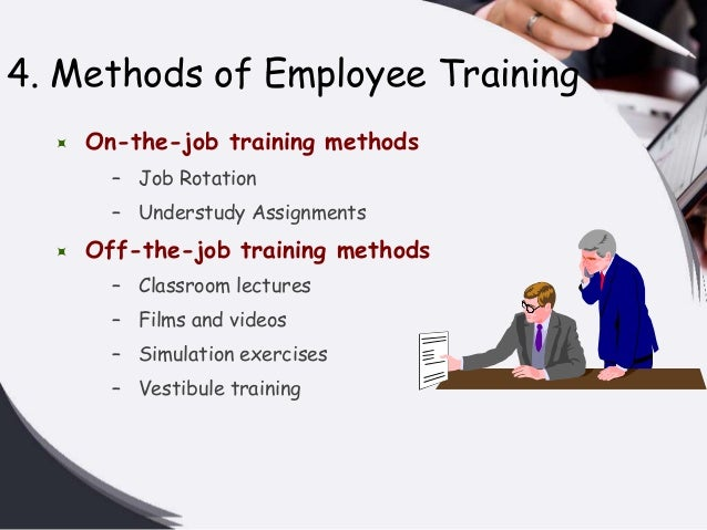 Job Training Methods Methods of Employee Training