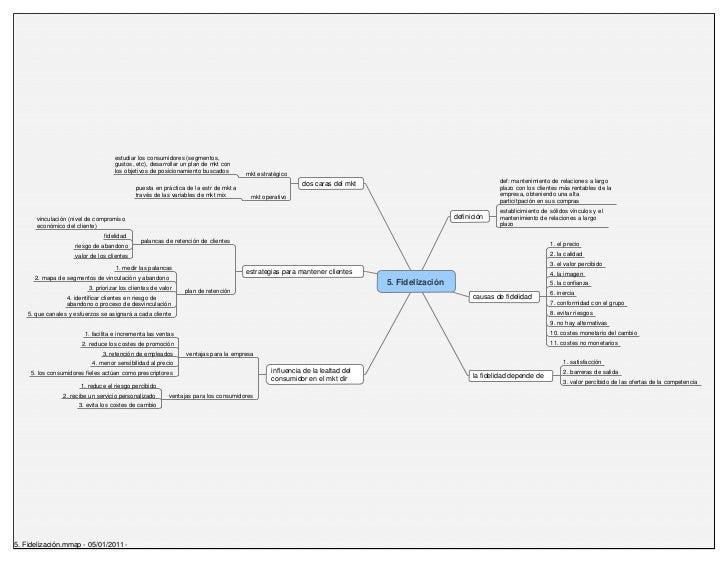 estudiar los consumidores (segmentos,                                    gustos, etc), desarrollar un plan de mkt con     ...