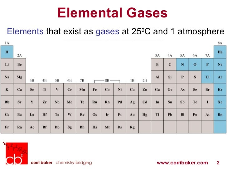 5 Gases