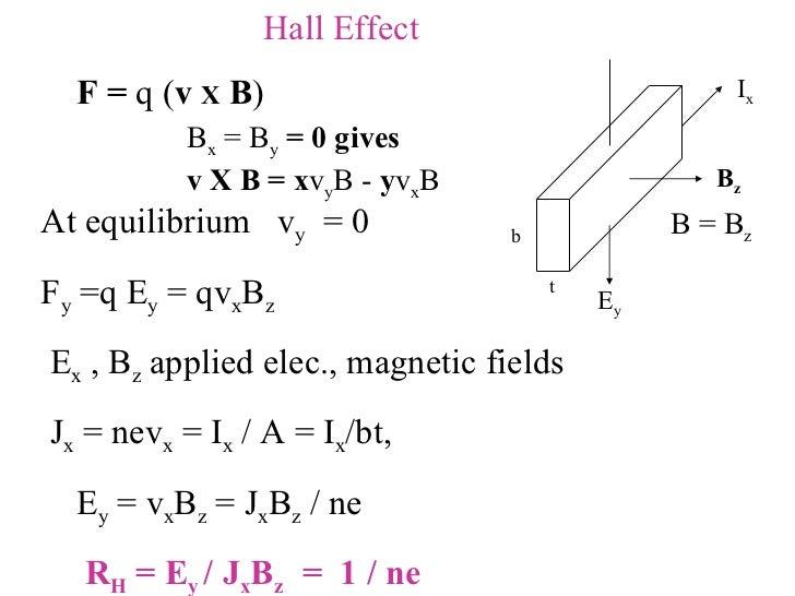 5.Hall Effect