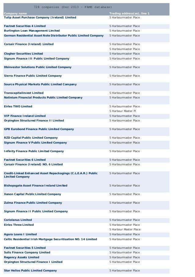 728 companies (Dec 2013 - FAME database) Company name  Trading address(es), line 1  Tulip Asset Purchase Company (Ireland)...