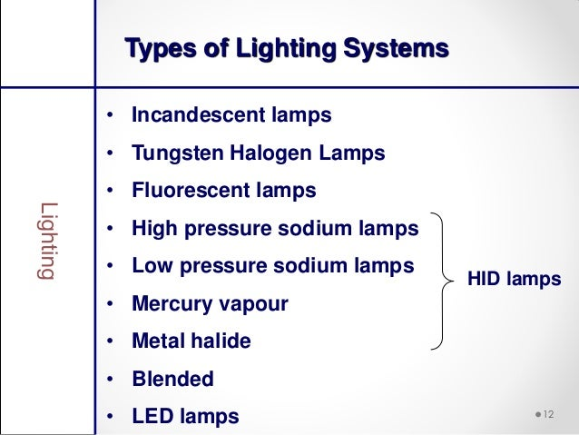Lighting Efficiency Measures