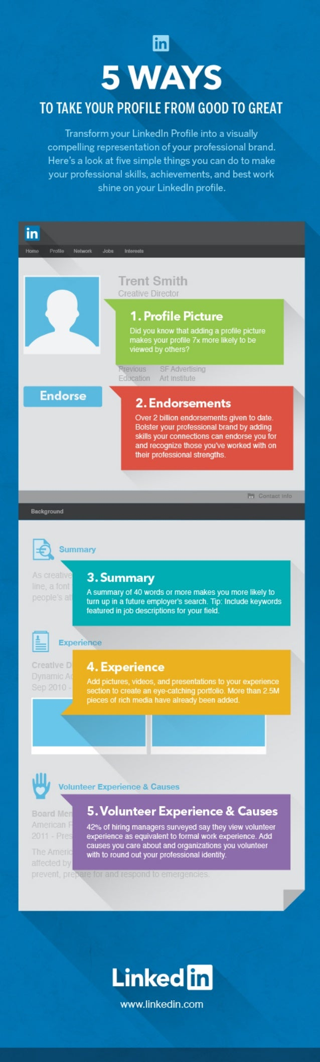 5 Ways to Take Your Profile from Good to Great