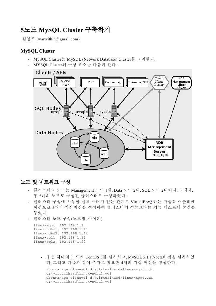 5노드 MySQL Cluster 구축하기 김영우 (warwithin@gmail.com)  MySQL Cluster       MySQL Cluster는 MySQL (Network Database) Cluster를 의미한...
