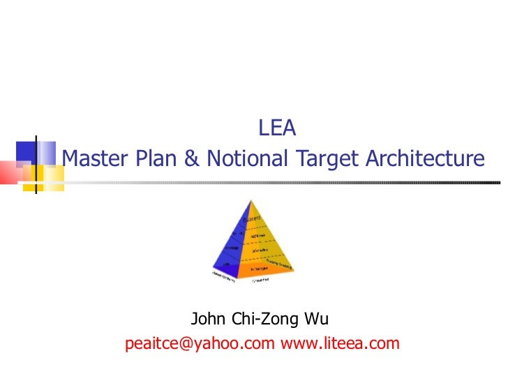 LEA Master Plan & Notional Target Architecture   John Chi-Zong Wu  [email_address]   www.liteea.com