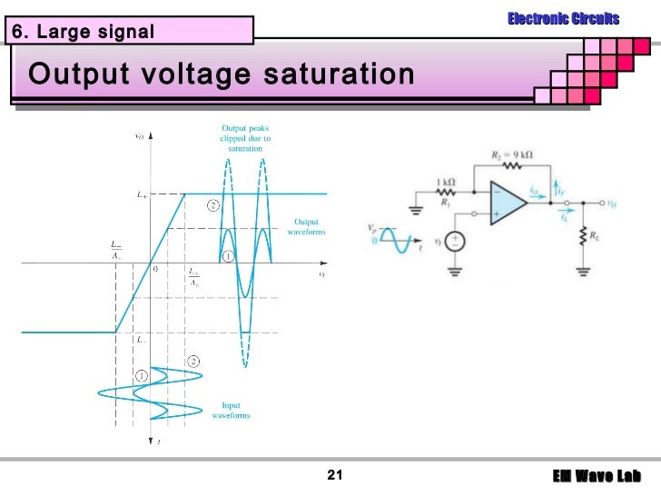 5operational moreover 3bipolar Junction Tr additionally Elements Of Electronics besides Details Of Subjects Of Electrical Engg as well Ieml Semantic Topology. on circuits7