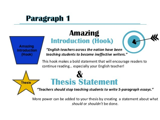 Teaching A Five Paragraph Essay