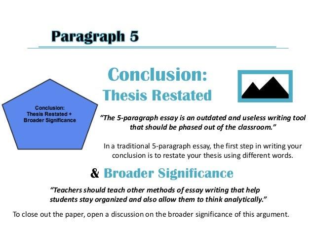 5 paragraph essay outline conclusion
