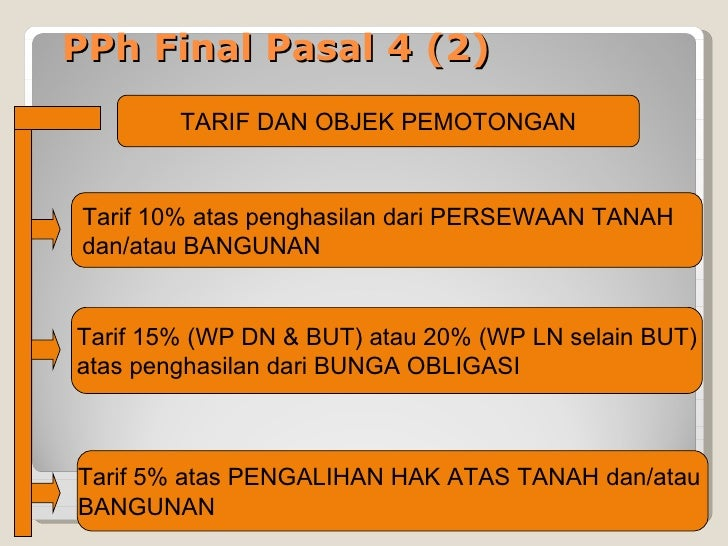 5. p ph final