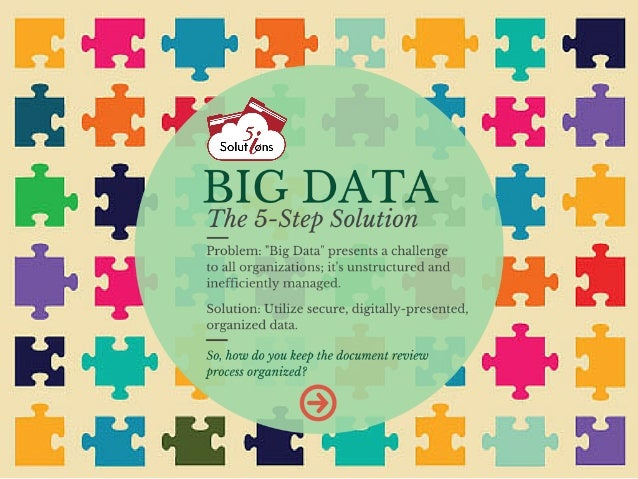 Big Data: The 5-Step Solution