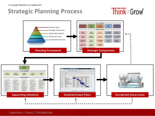 types of strategic planning pdf