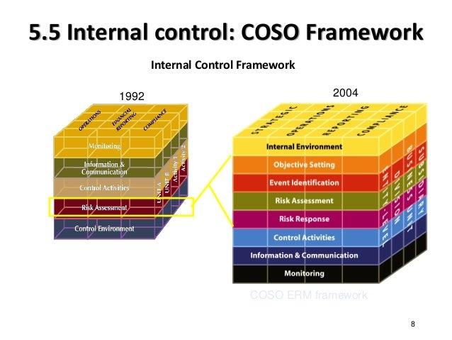 COSO INTEGRATED FRAMEWORK 1992 EBOOK DOWNLOAD