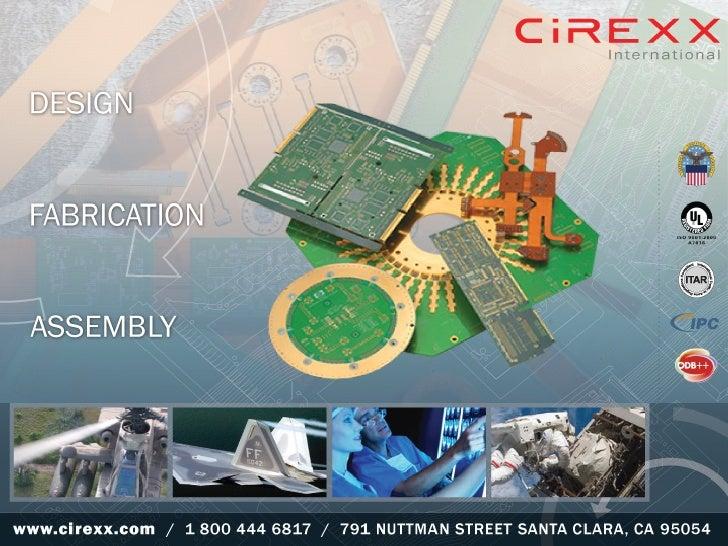 Cirexx International Presentation