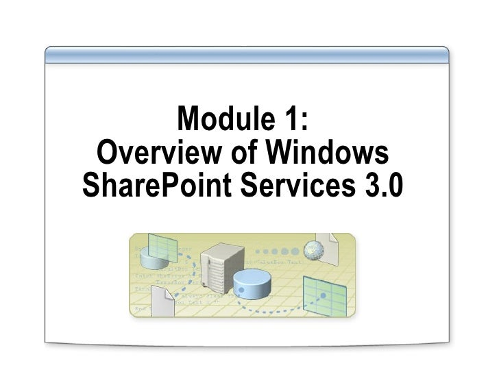 Module 1: Overview of Windows SharePoint Services 3.0