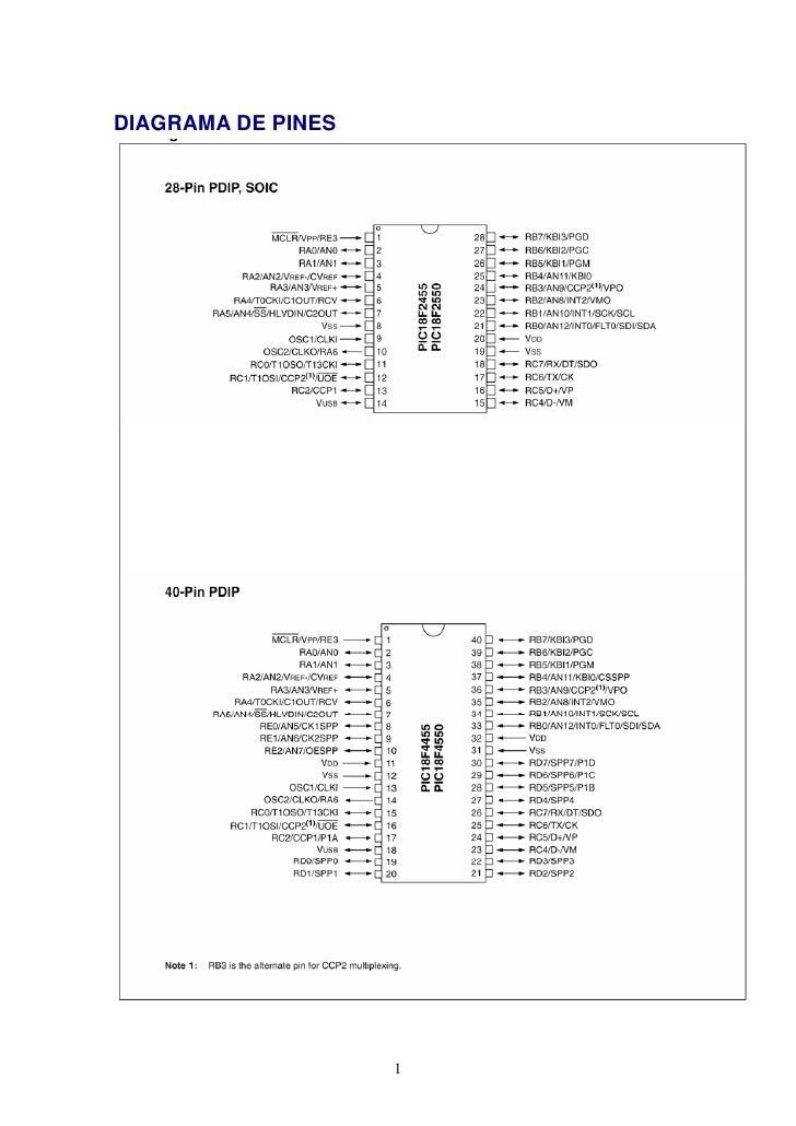 50824079 datasheet-pic18f4550-espanol